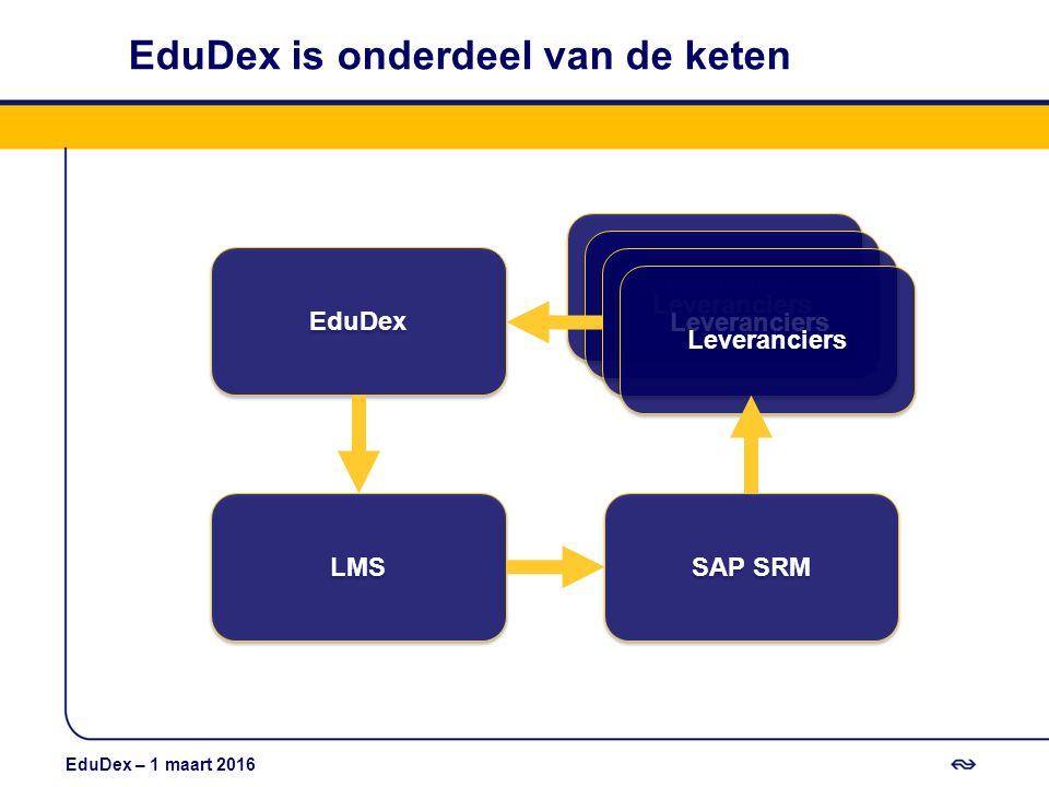EduDex is onderdeel van de keten