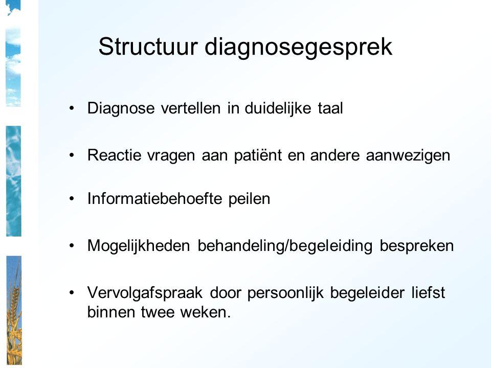 Structuur diagnosegesprek
