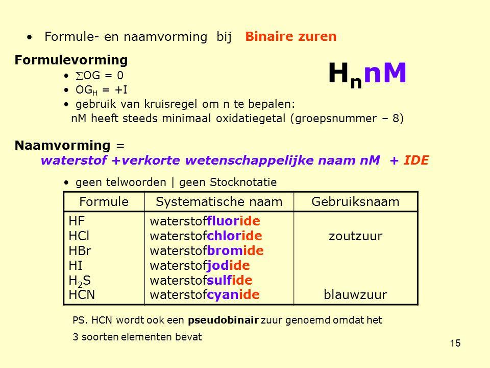 HnnM Formule- en naamvorming bij Binaire zuren Formulevorming
