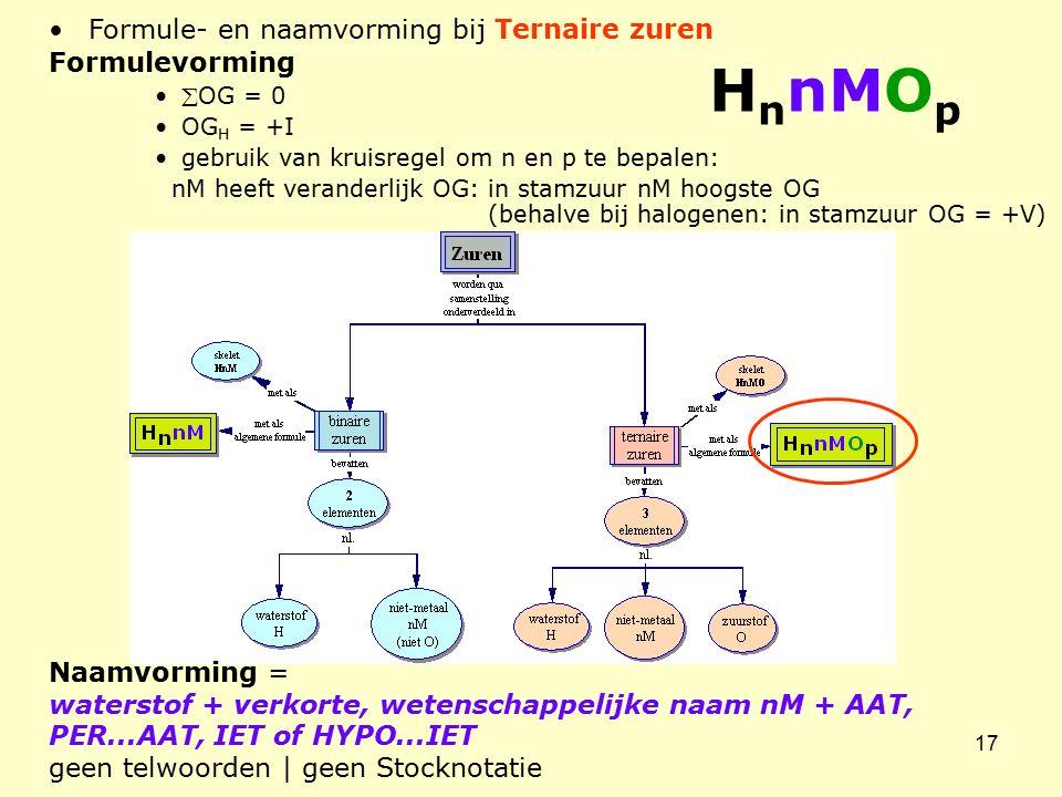 HnnMOp Formule- en naamvorming bij Ternaire zuren Formulevorming