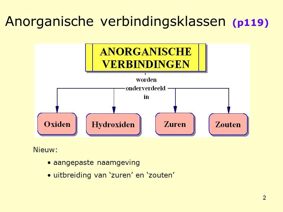 Anorganische verbindingsklassen (p119)