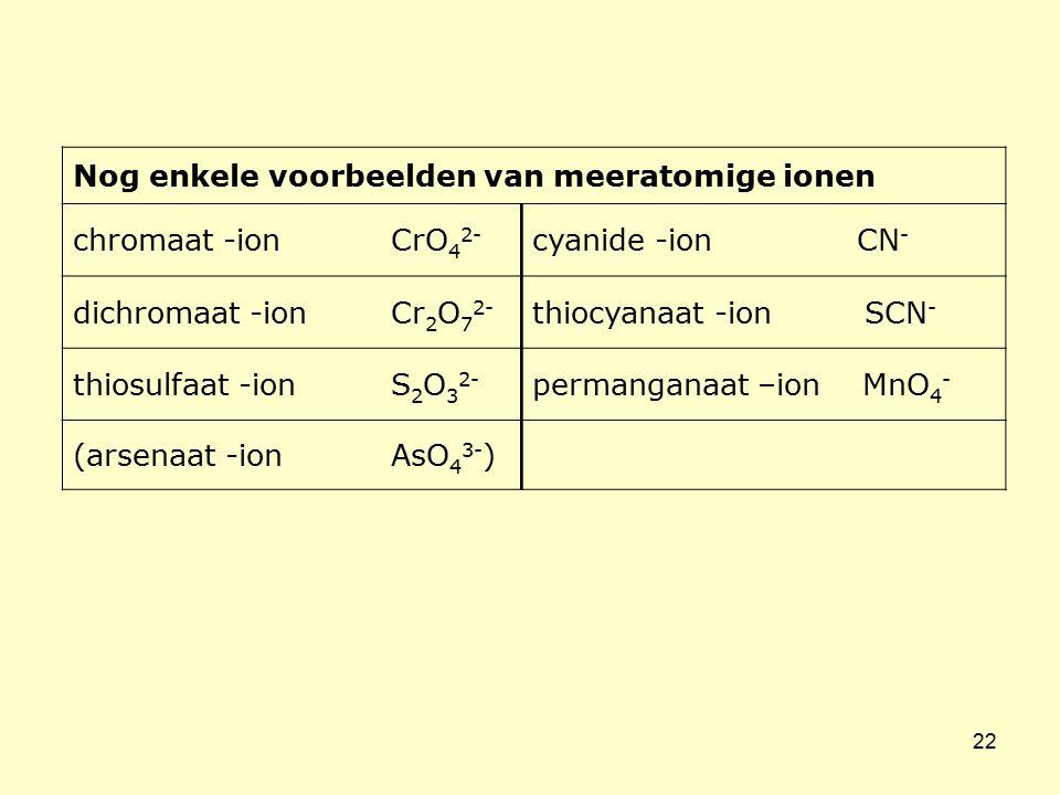 Nog enkele voorbeelden van meeratomige ionen