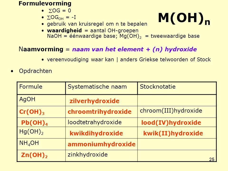 M(OH)n Naamvorming = naam van het element + (n) hydroxide