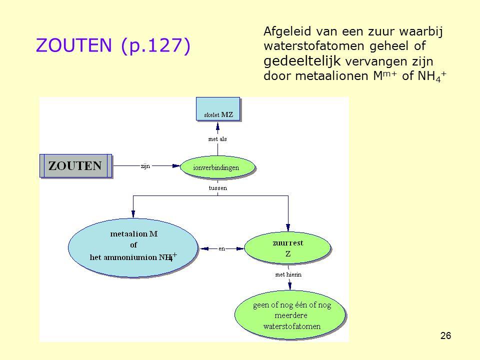 ZOUTEN (p.127) Afgeleid van een zuur waarbij waterstofatomen geheel of gedeeltelijk vervangen zijn door metaalionen Mm+ of NH4+