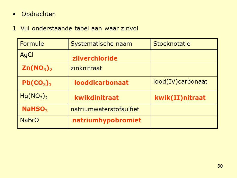 Opdrachten 1 Vul onderstaande tabel aan waar zinvol. Formule. Systematische naam. Stocknotatie.
