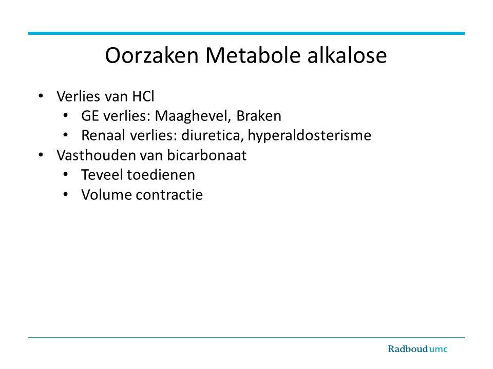 Oorzaken Metabole alkalose