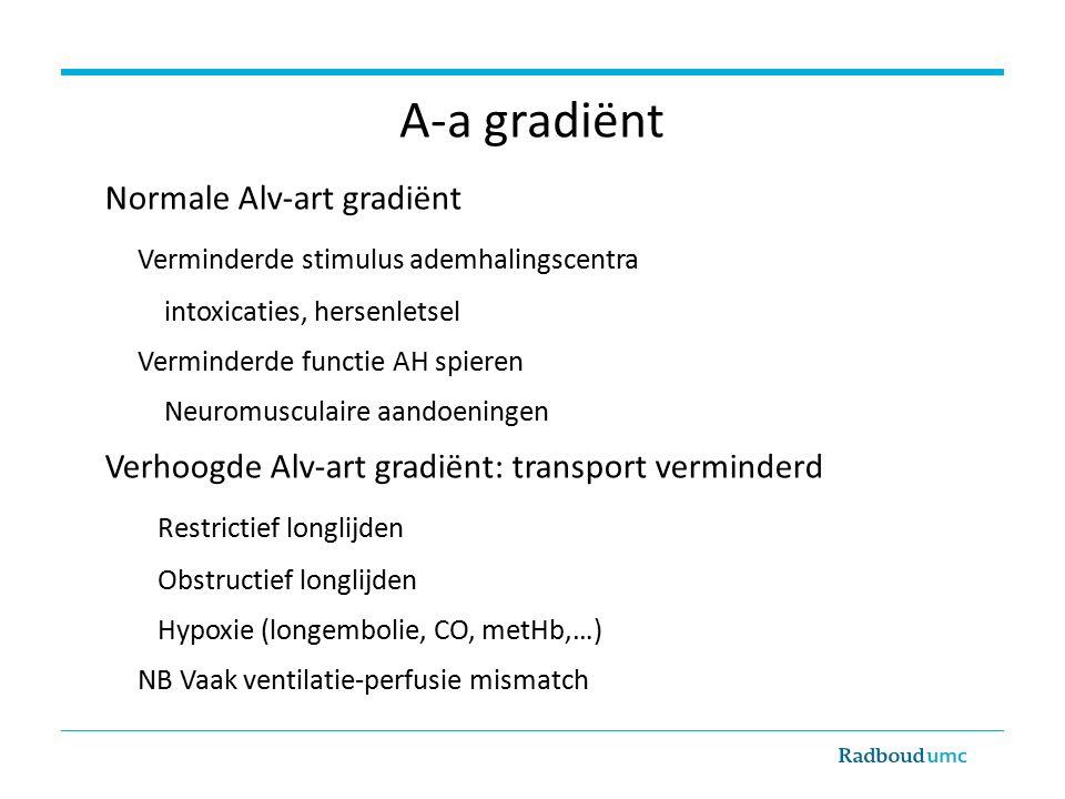 A-a gradiënt Normale Alv-art gradiënt