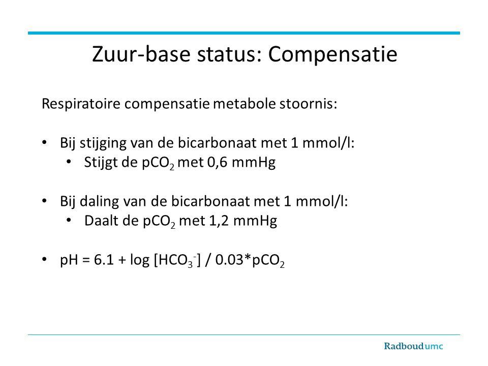 Zuur-base status: Compensatie