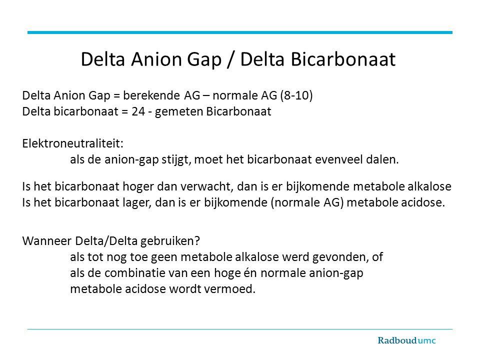 Delta Anion Gap / Delta Bicarbonaat