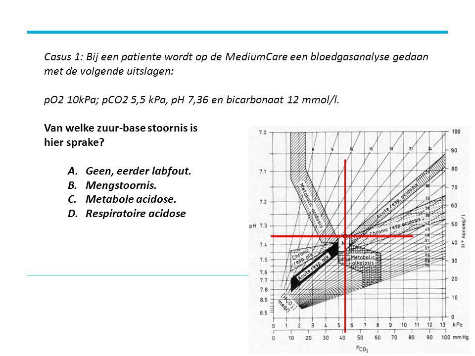 Casus 1: Bij een patiente wordt op de MediumCare een bloedgasanalyse gedaan met de volgende uitslagen: