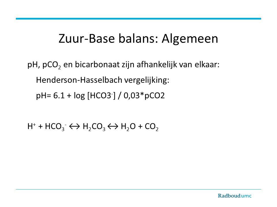 Zuur-Base balans: Algemeen