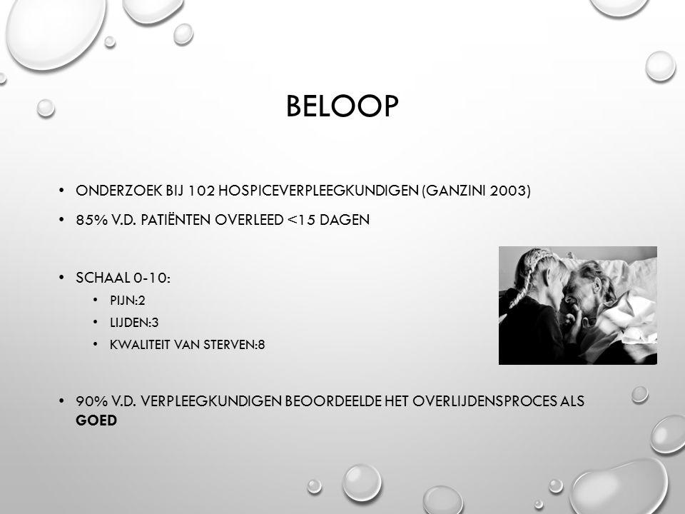 Beloop Onderzoek bij 102 hospiceverpleegkundigen (ganzini 2003)