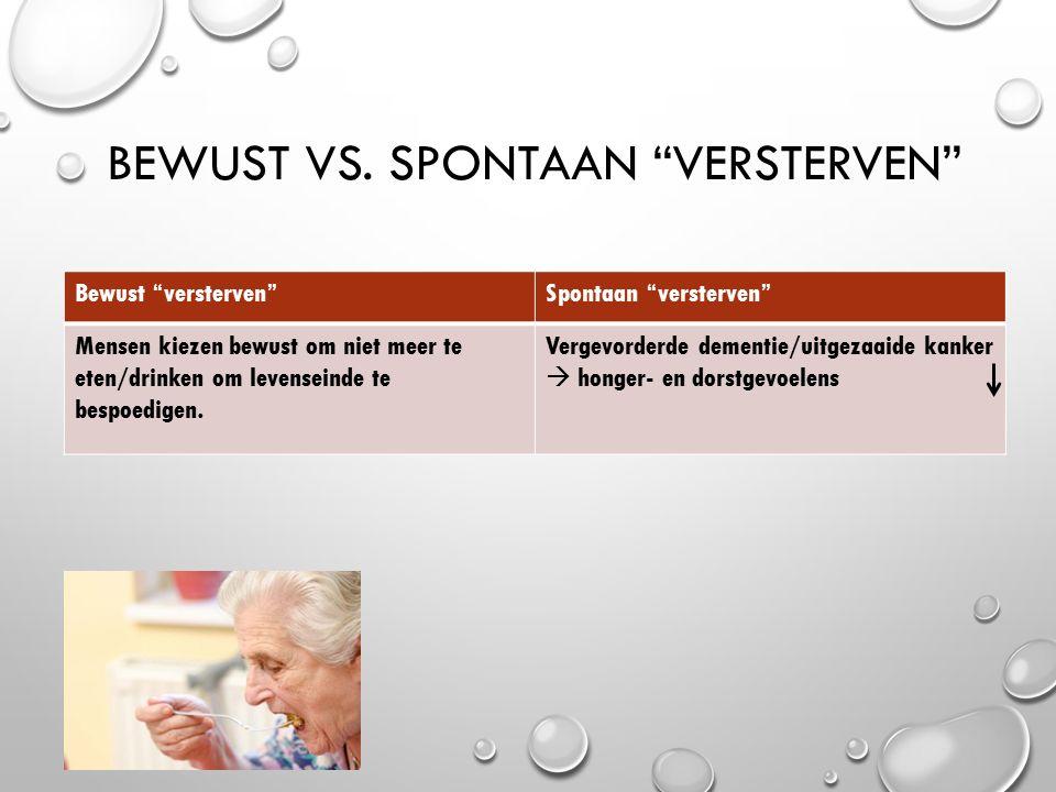 Bewust vs. spontaan versterven
