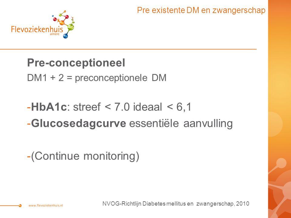 HbA1c: streef < 7.0 ideaal < 6,1