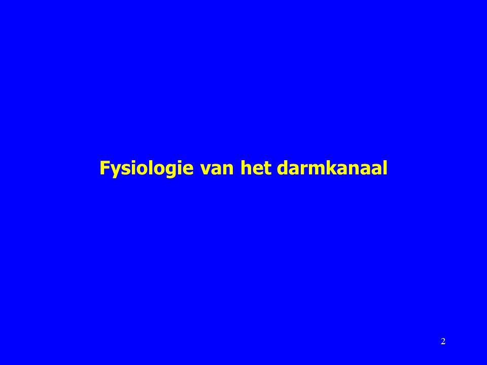 Fysiologie van het darmkanaal