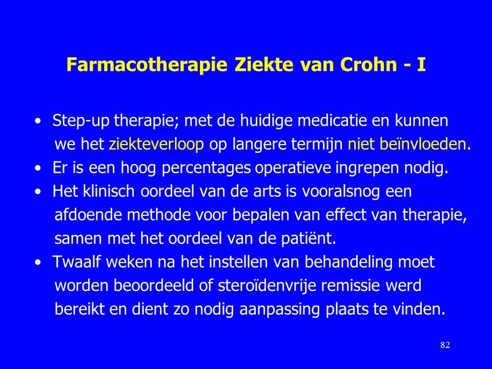 Farmacotherapie Ziekte van Crohn - I