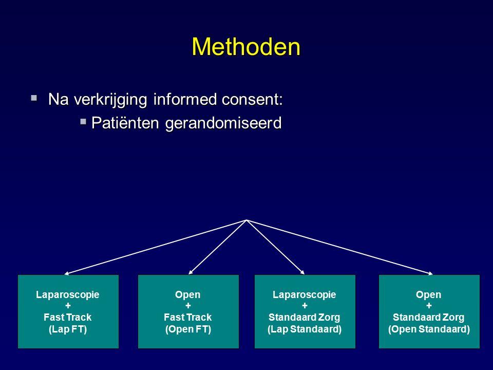 Methoden Na verkrijging informed consent: Patiënten gerandomiseerd