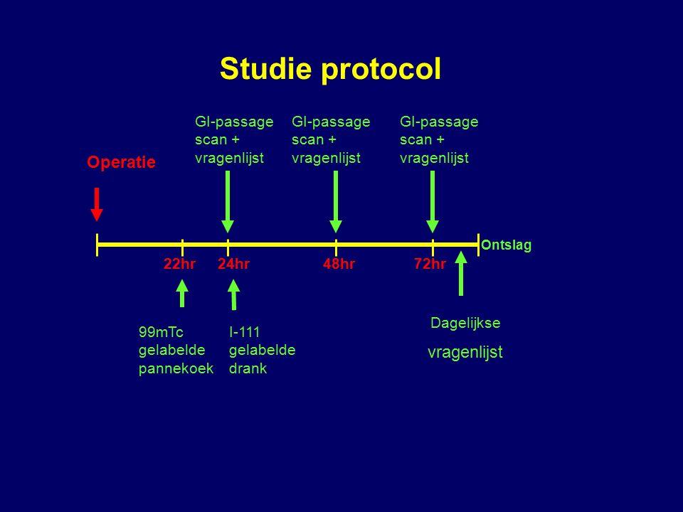 Studie protocol Operatie vragenlijst GI-passage scan + vragenlijst