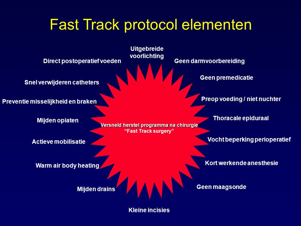 Fast Track protocol elementen