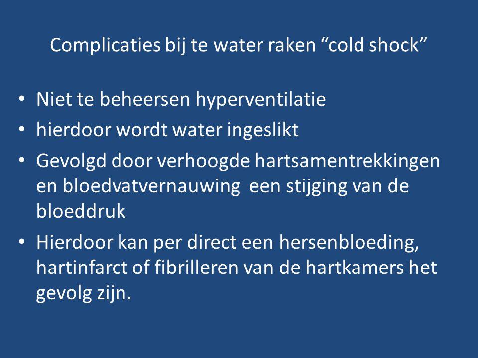 Complicaties bij te water raken cold shock