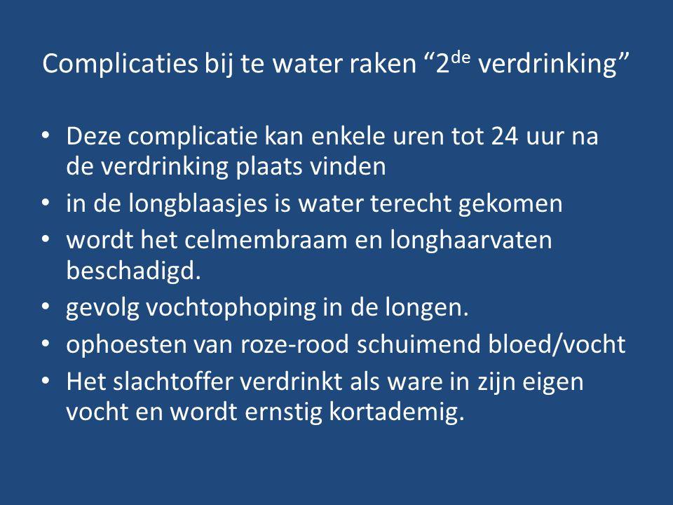 Complicaties bij te water raken 2de verdrinking