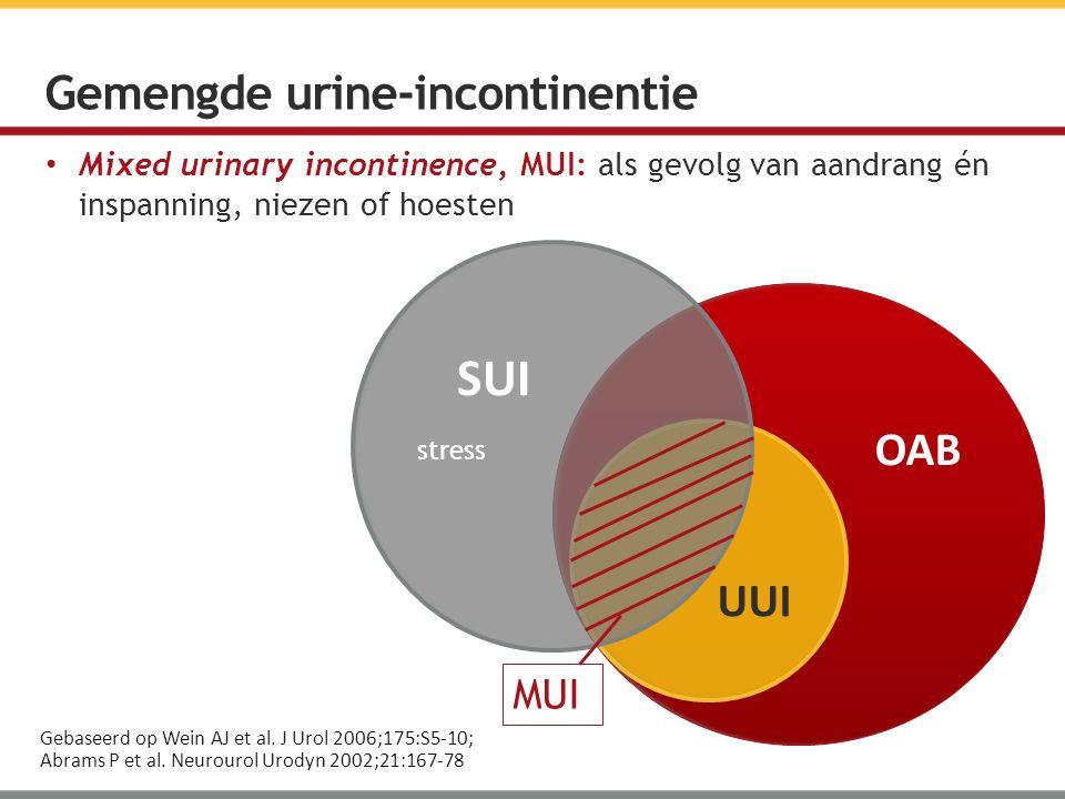 Gemengde urine-incontinentie
