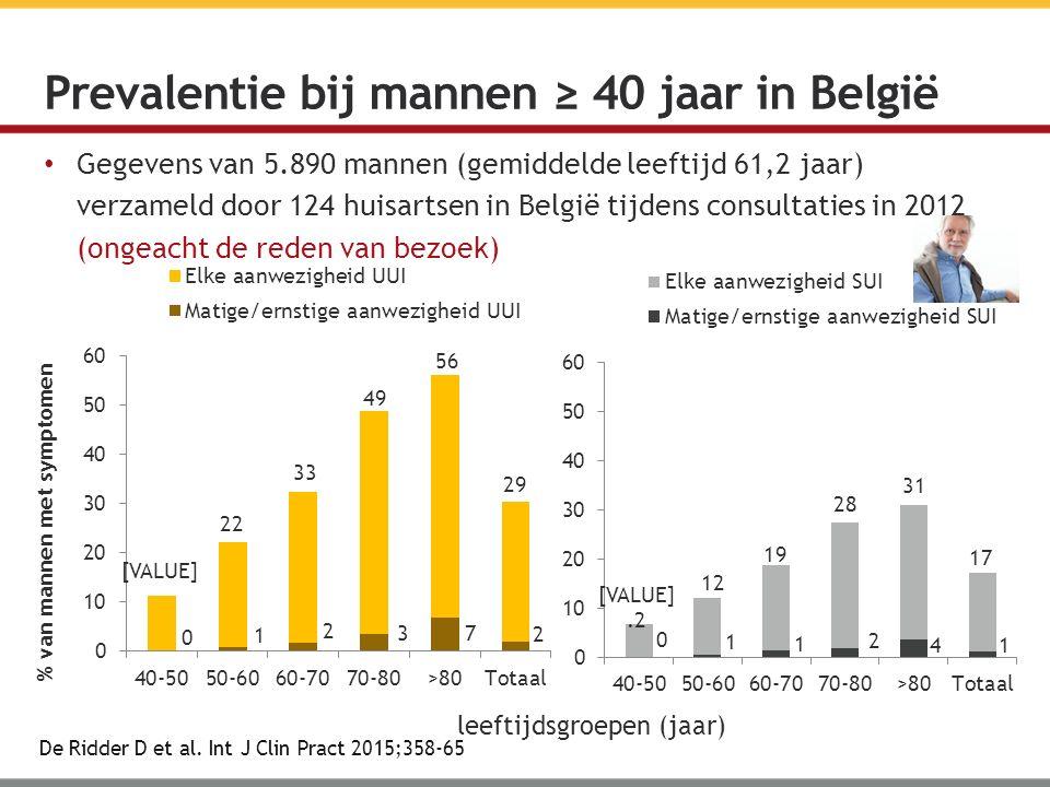 Prevalentie bij mannen ≥ 40 jaar in België
