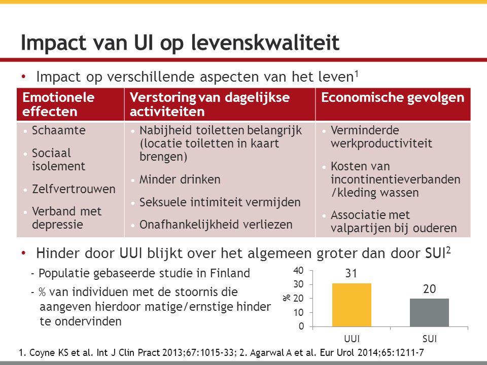 Impact van UI op levenskwaliteit