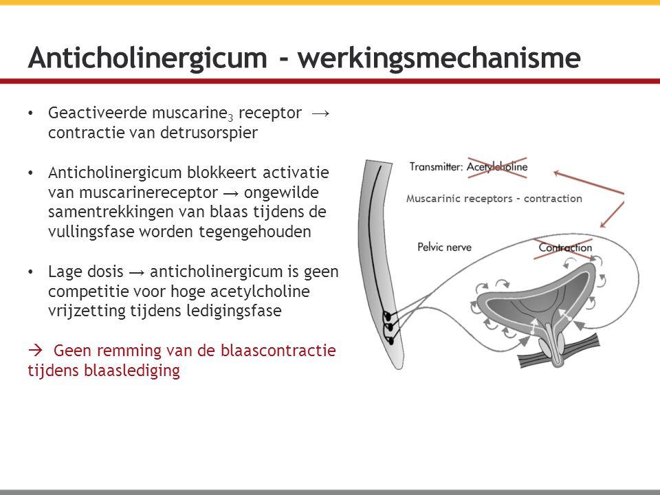 Anticholinergicum - werkingsmechanisme