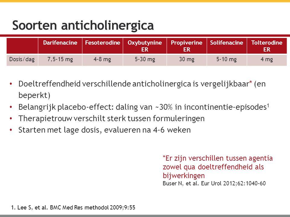 Soorten anticholinergica