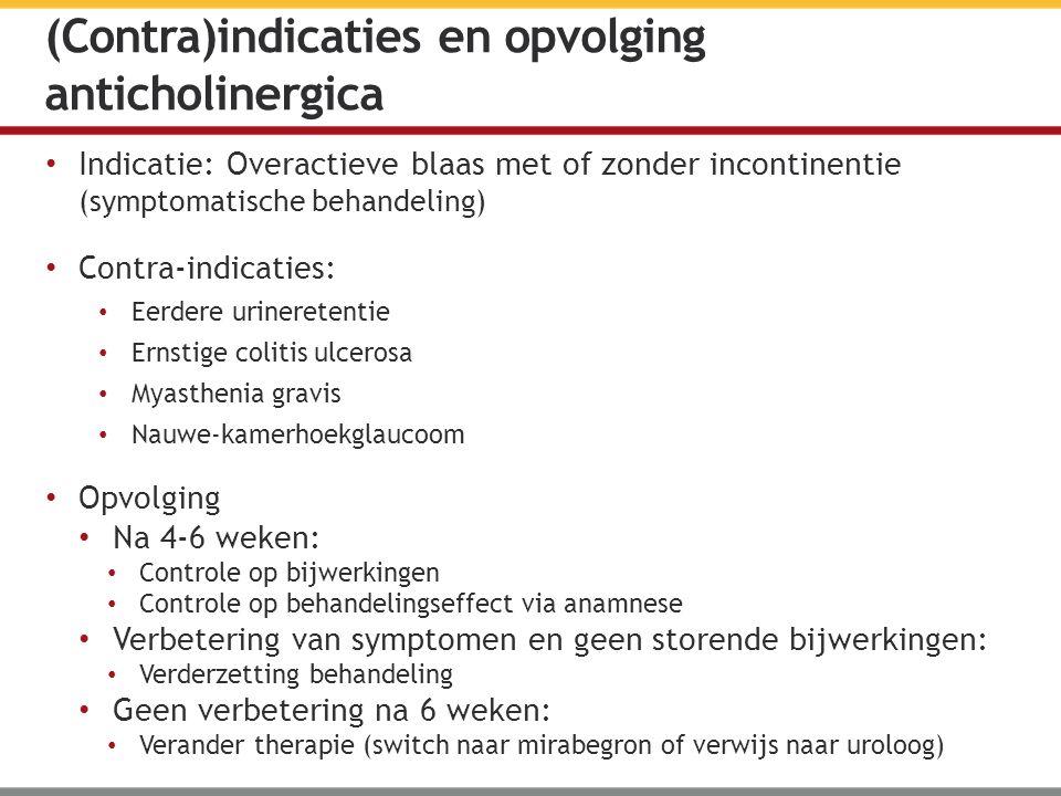 (Contra)indicaties en opvolging anticholinergica
