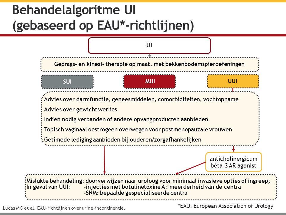 Behandelalgoritme UI (gebaseerd op EAU*-richtlijnen)