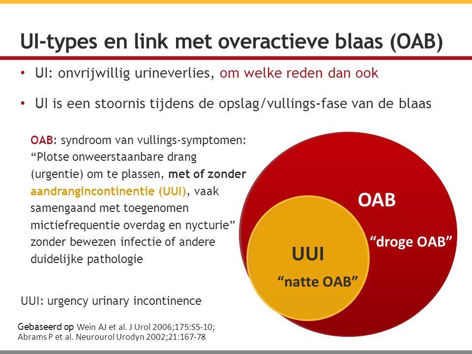 UI-types en link met overactieve blaas (OAB)