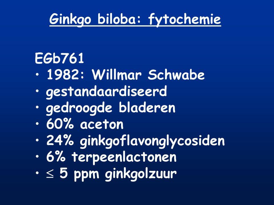 Ginkgo biloba: fytochemie
