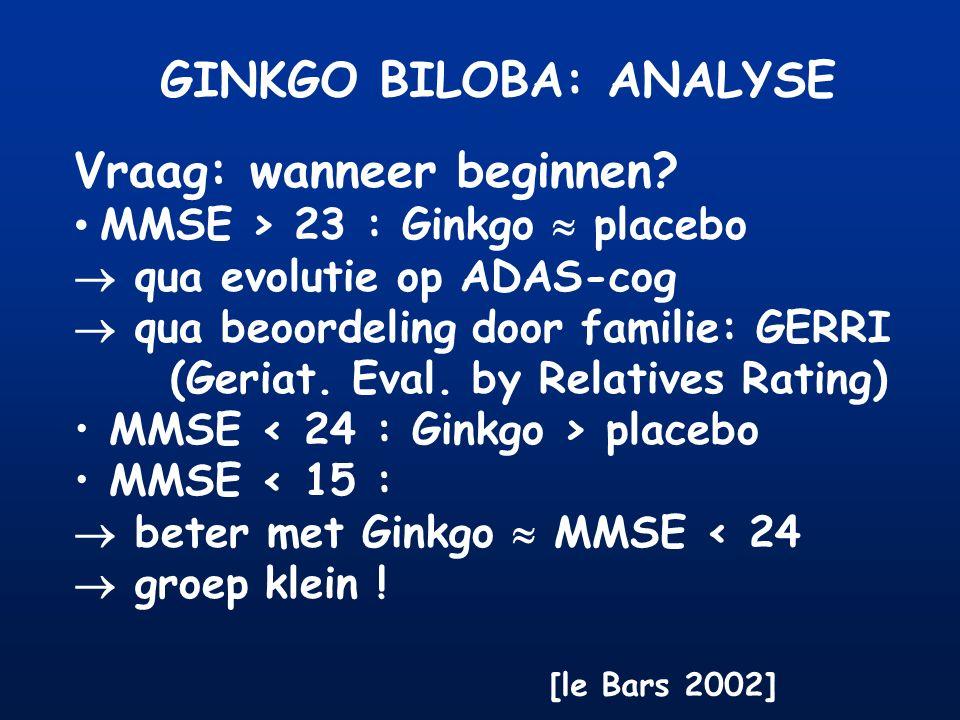 GINKGO BILOBA: ANALYSE