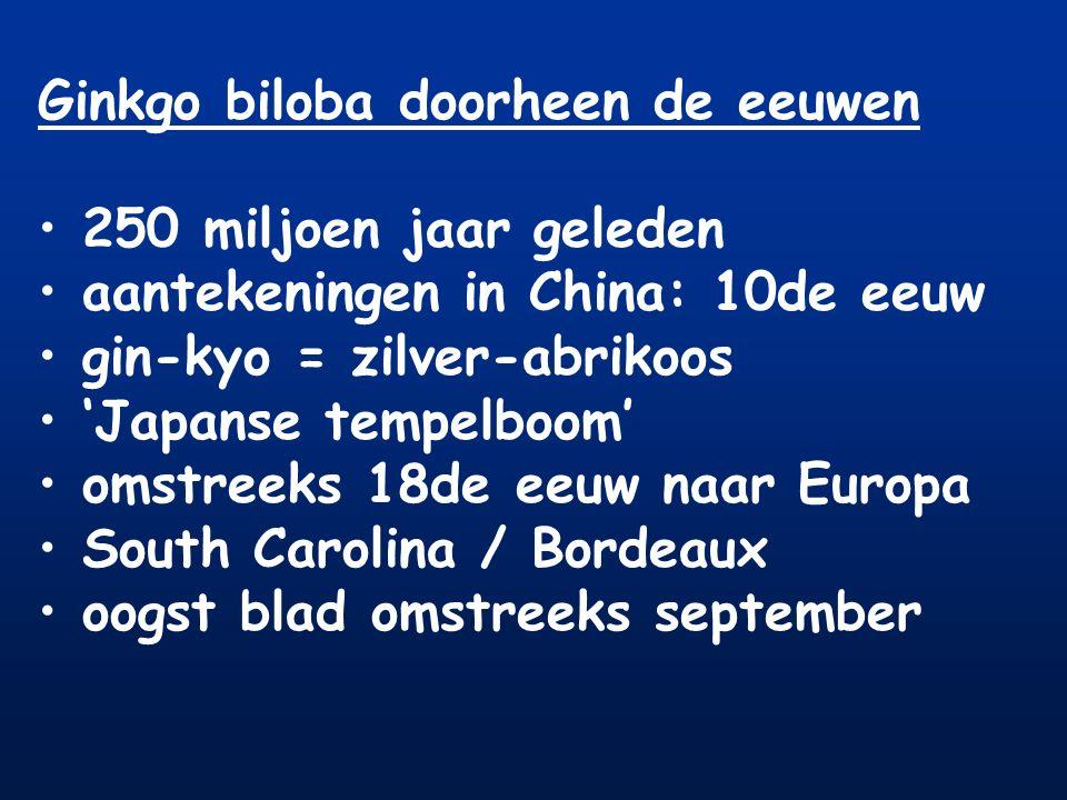 Ginkgo biloba doorheen de eeuwen