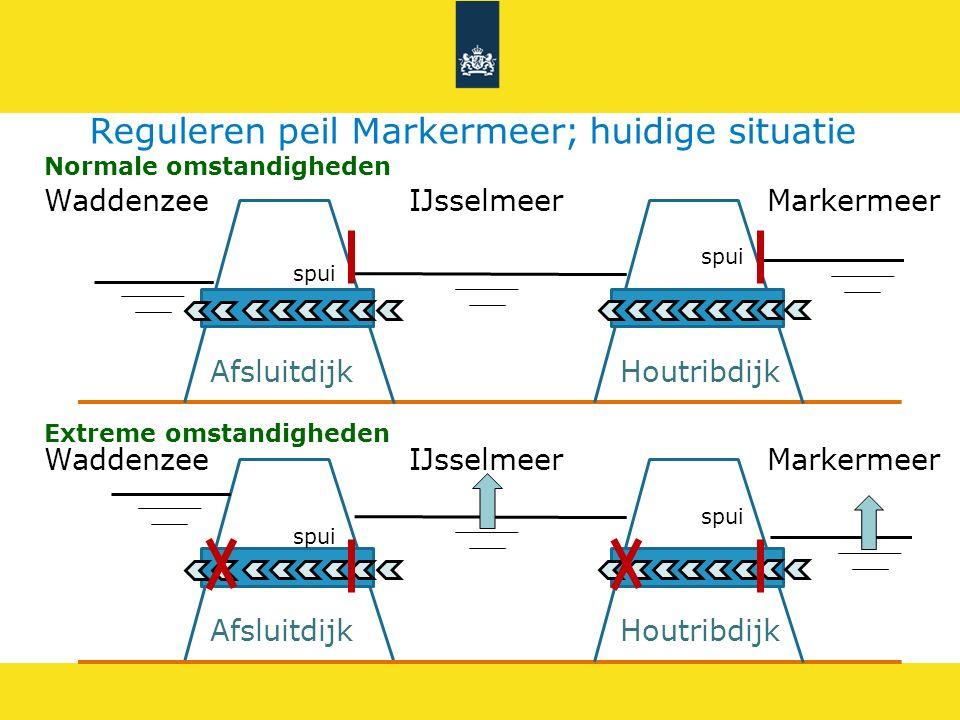 Reguleren peil Markermeer; huidige situatie