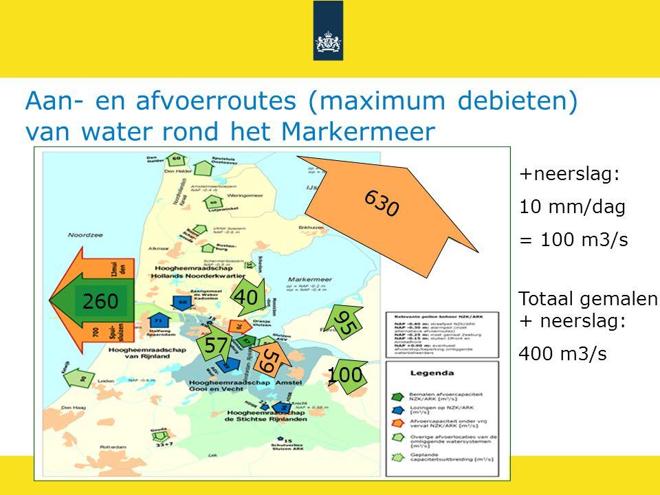 Aan- en afvoerroutes (maximum debieten) van water rond het Markermeer