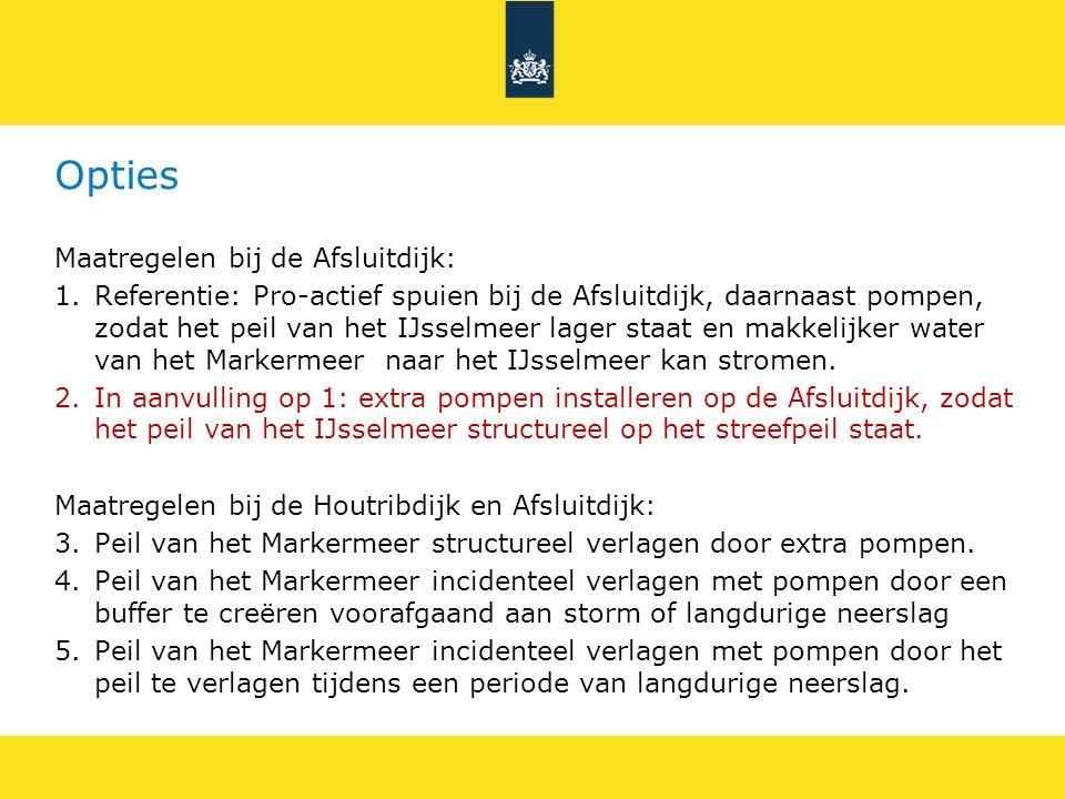 Opties Maatregelen bij de Afsluitdijk: