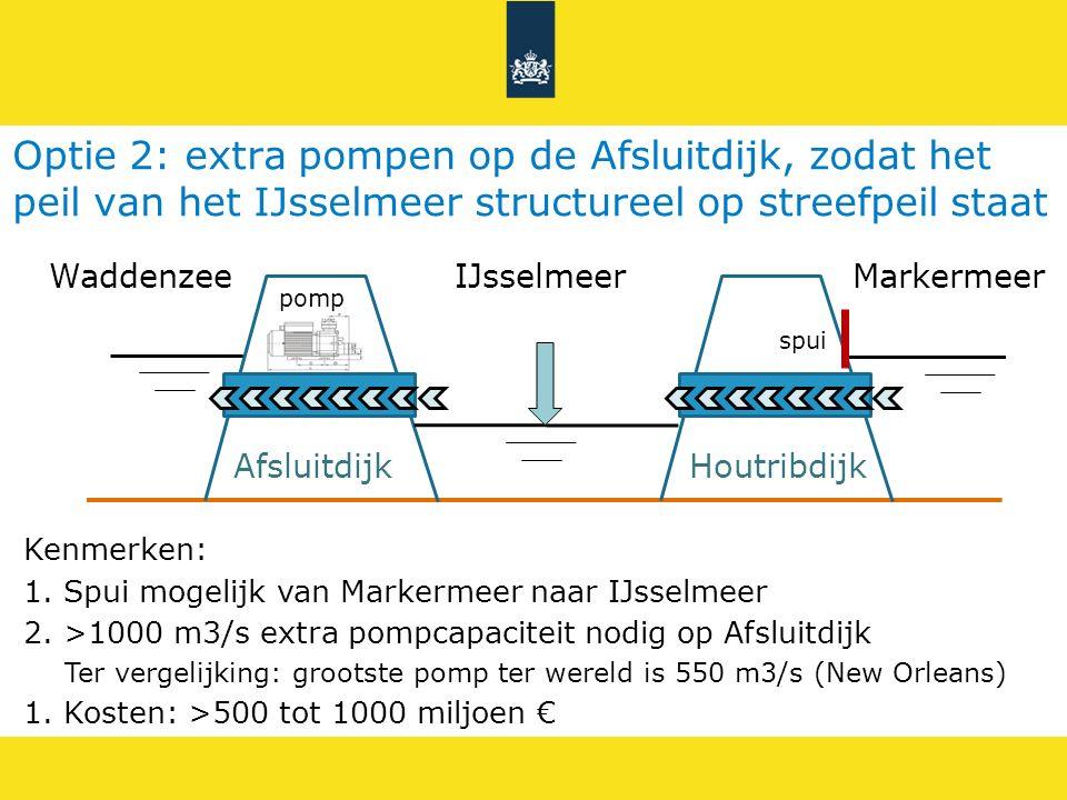 Optie 2: extra pompen op de Afsluitdijk, zodat het peil van het IJsselmeer structureel op streefpeil staat
