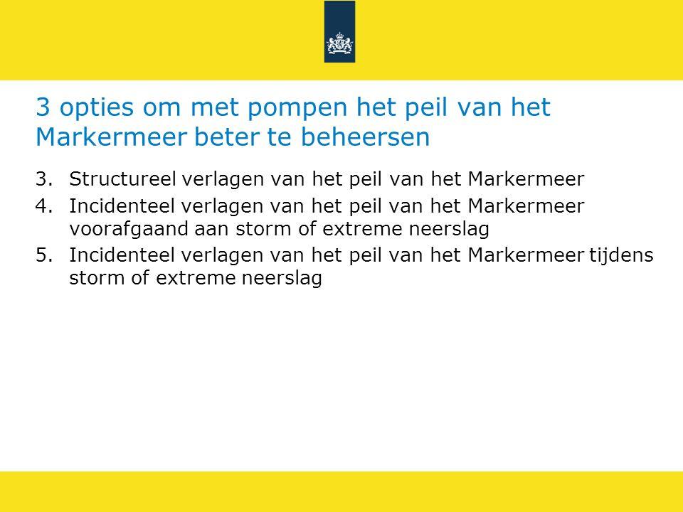 3 opties om met pompen het peil van het Markermeer beter te beheersen