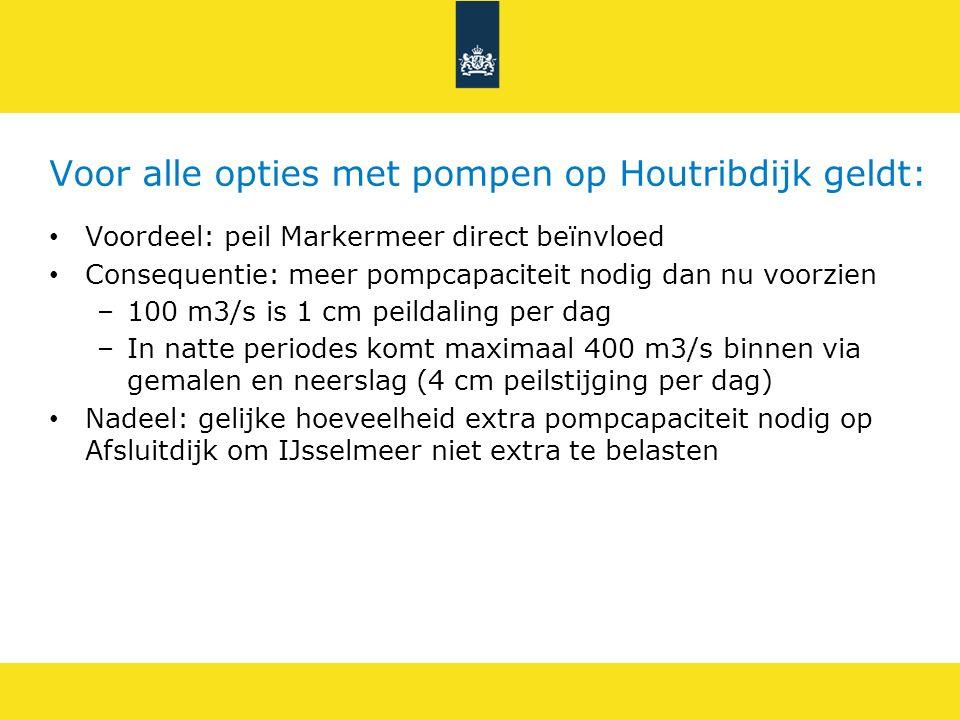Voor alle opties met pompen op Houtribdijk geldt: