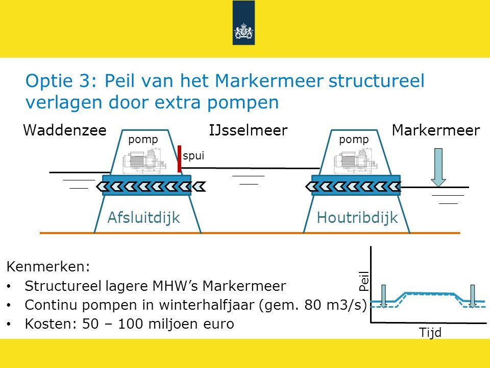 Optie 3: Peil van het Markermeer structureel verlagen door extra pompen