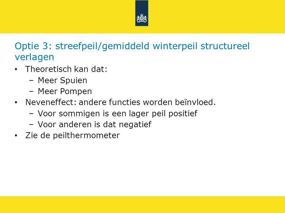 Optie 3: streefpeil/gemiddeld winterpeil structureel verlagen