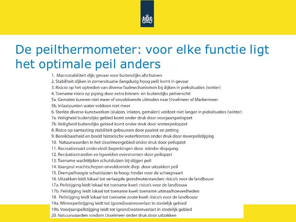 De peilthermometer: voor elke functie ligt het optimale peil anders