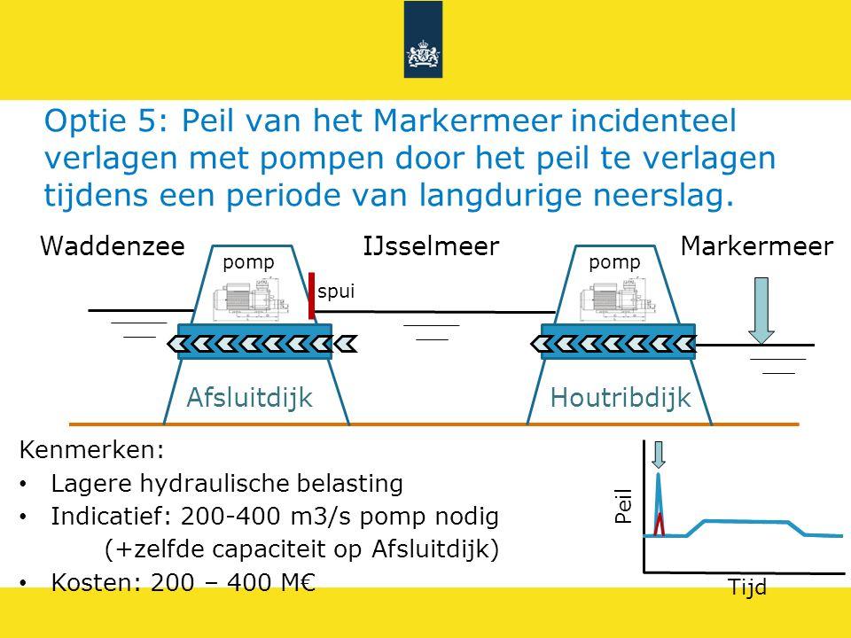 Optie 5: Peil van het Markermeer incidenteel verlagen met pompen door het peil te verlagen tijdens een periode van langdurige neerslag.