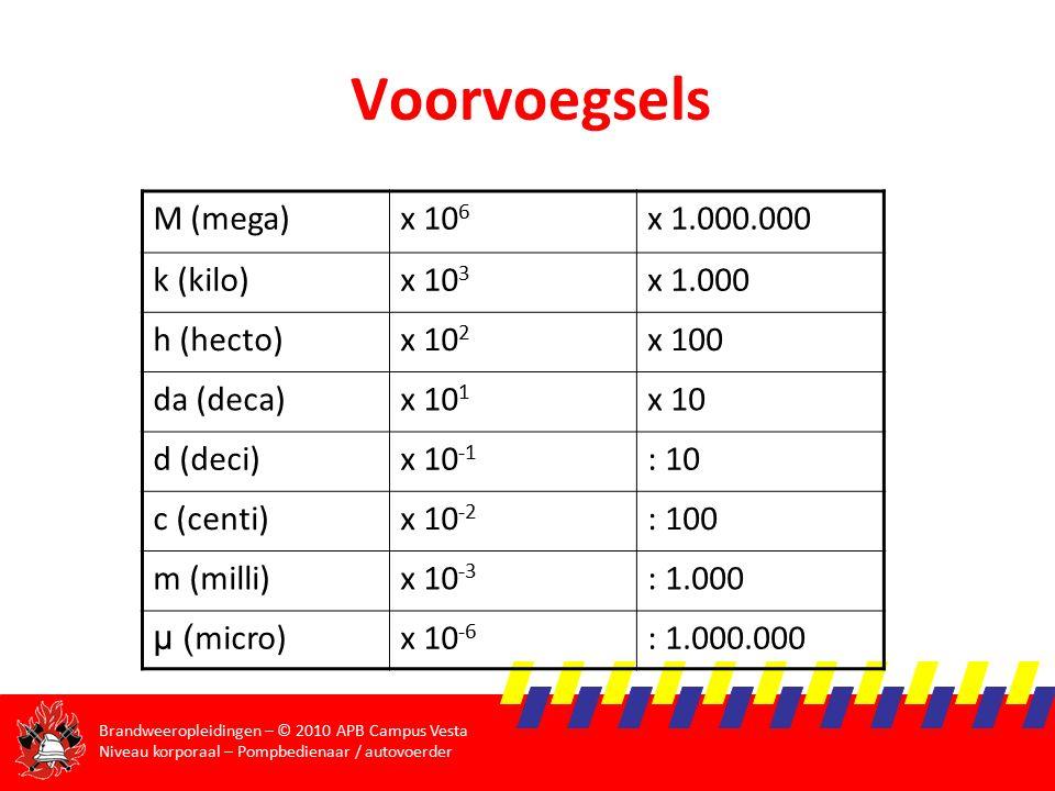 Voorvoegsels M (mega) x 106 x 1.000.000 k (kilo) x 103 x 1.000