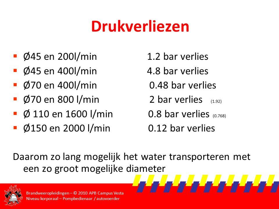 Drukverliezen Ø45 en 200l/min 1.2 bar verlies