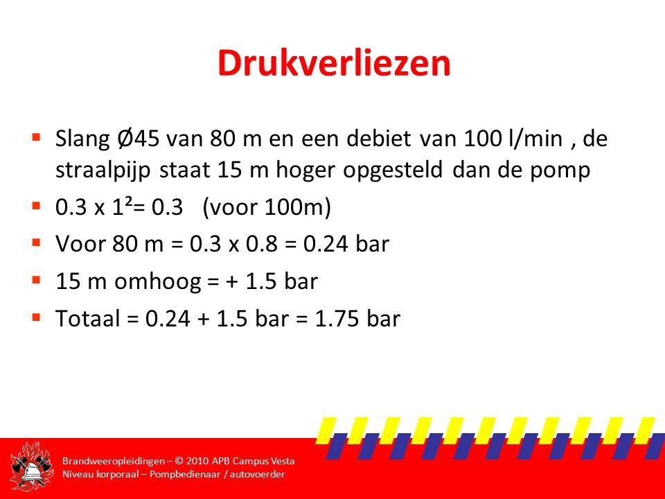 Drukverliezen Slang Ø45 van 80 m en een debiet van 100 l/min , de straalpijp staat 15 m hoger opgesteld dan de pomp.