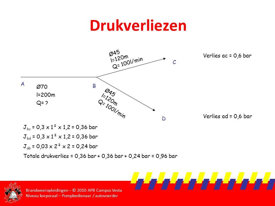 Drukverliezen Ø45 l=120m Q= 100l/min Verlies ac = 0,6 bar C A B Ø70